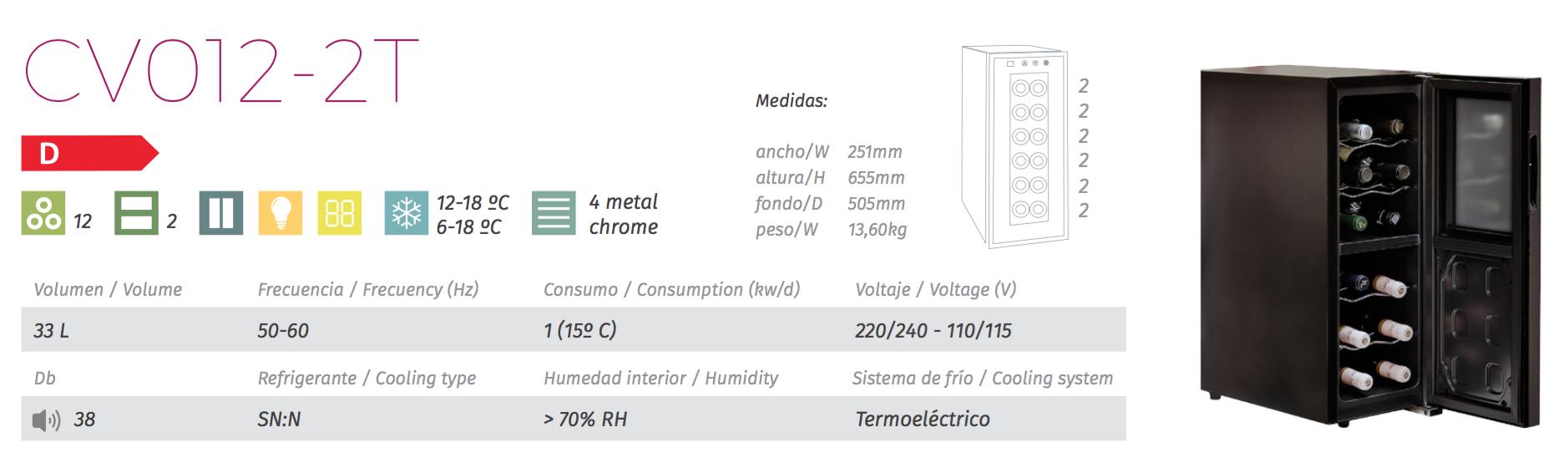 vinoteca cavanova CV012-2T tabla caracteristicas