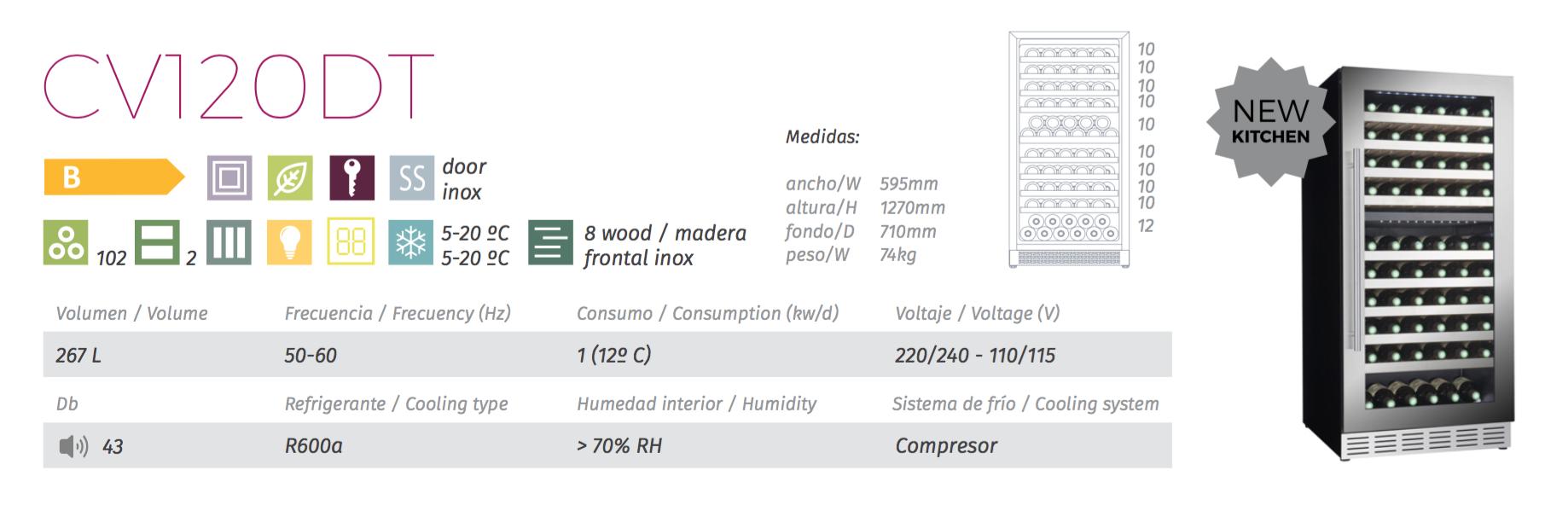 vinoteca cavanova CV120DT tabla caracteristicas
