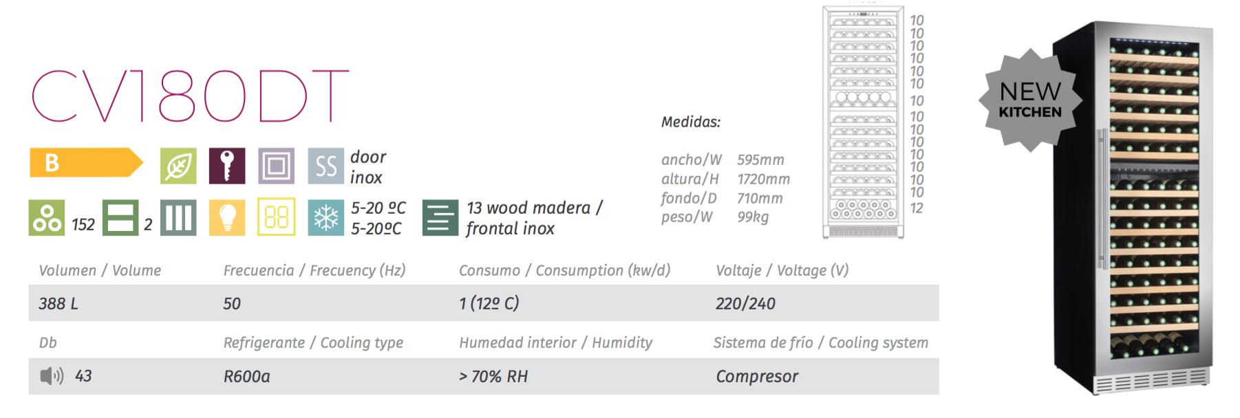 vinoteca cavanova CV180DT tabla caracteristicas