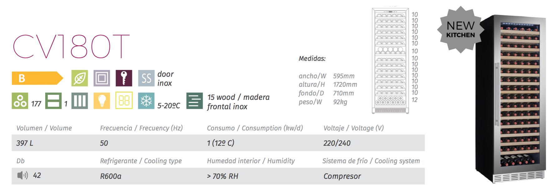 vinoteca cavanova CV180T tabla caracteristicas