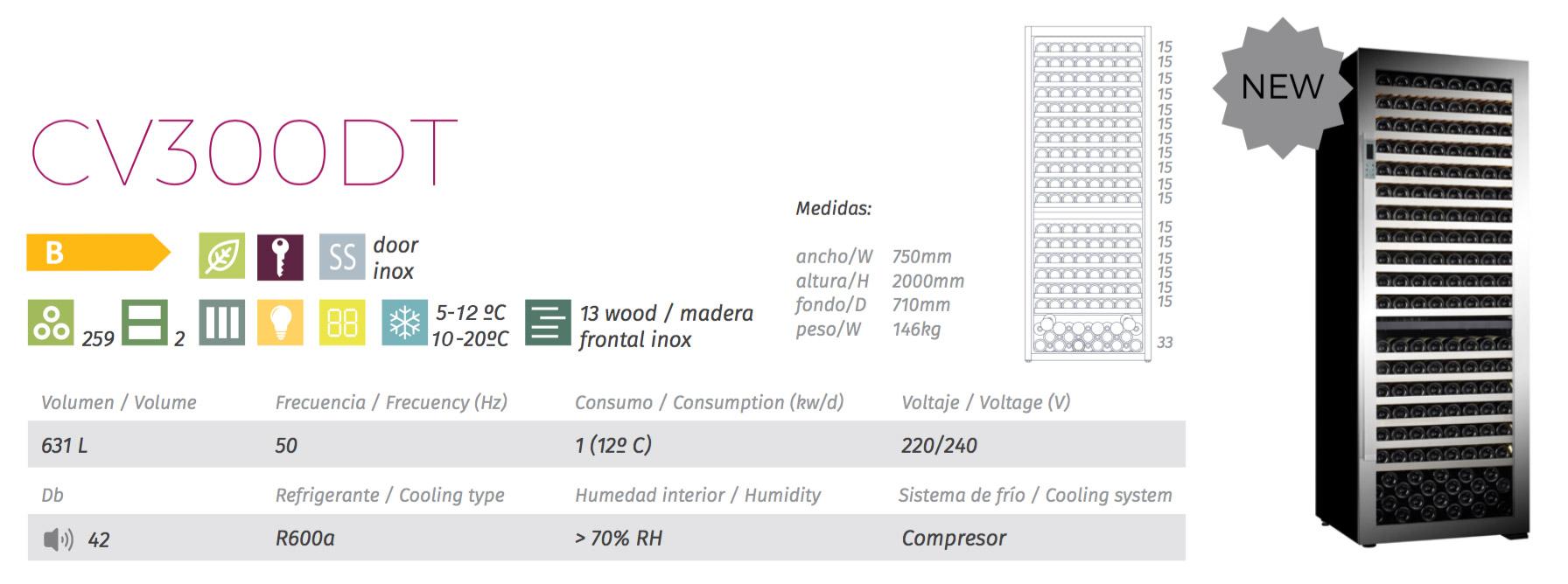 vinoteca cavanova CV300DT tabla caracteristicas